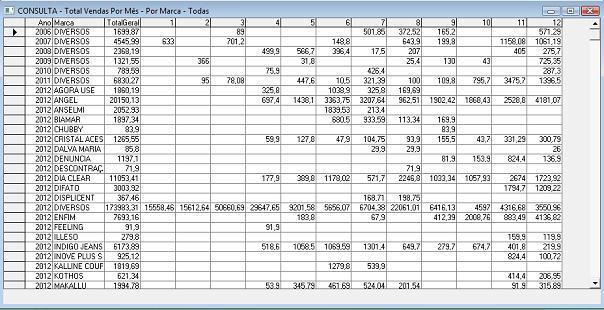 Software Loja de Roupas - Consulta de Vendas bbd02ab3ee